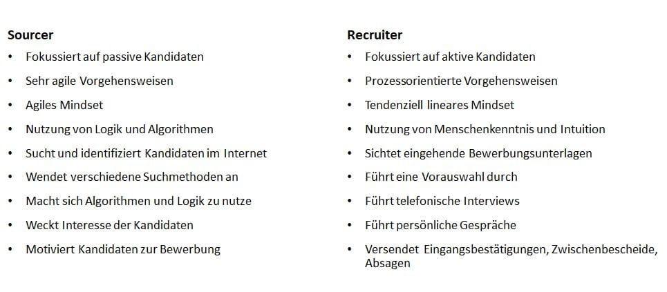 Sourcer vs. Recruiter