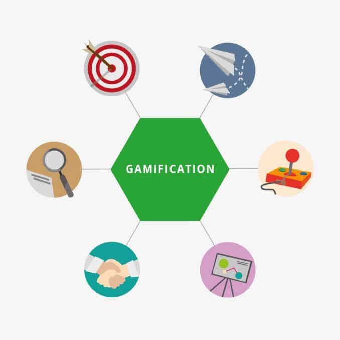 Gamification 678x678 1